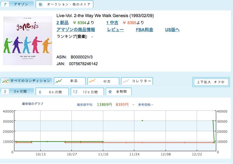 モノレート(物rate):Live-Vol. 2-the Way We Walk Safari, 今日 at 17.26.01