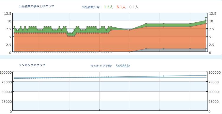 モノレート(物rate):クリスマス・キャロル集 Safari, 今日 at 17.27.33