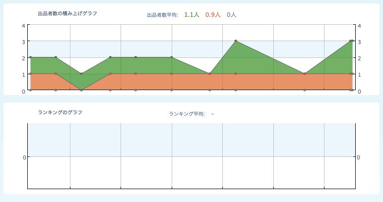 モノレート(物rate):Live-Vol. 2-the Way We Walk Safari, 今日 at 17.26.19