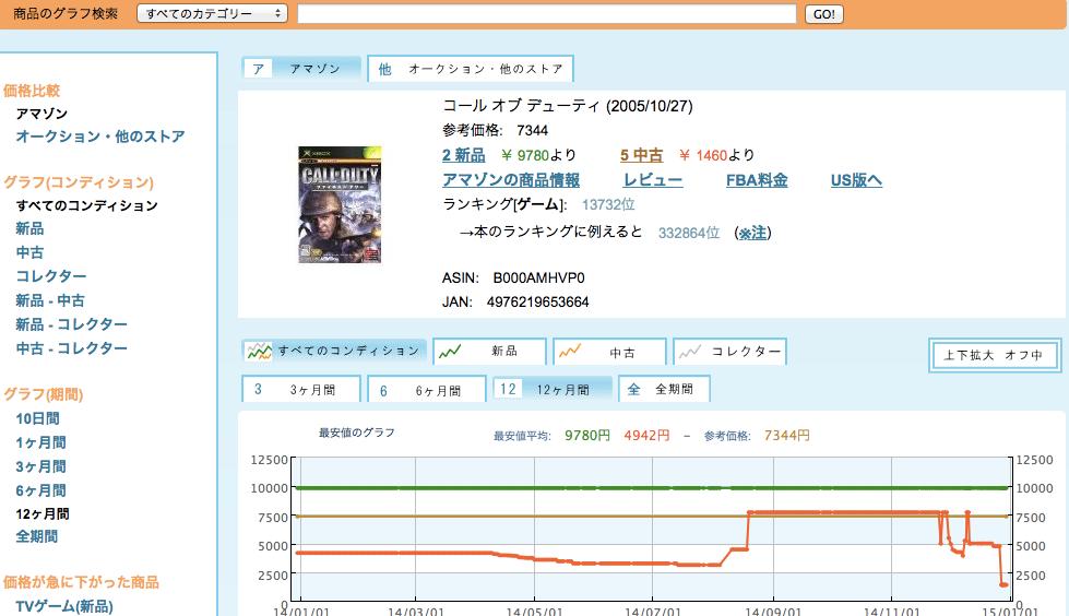 モノレート(物rate):コール オブ デューティ Safari, 今日 at 17.38.09