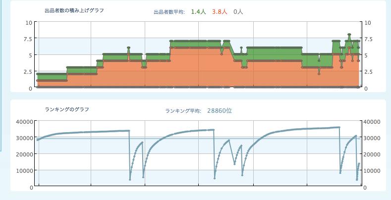 モノレート(物rate):コール オブ デューティ Safari, 今日 at 17.38.36