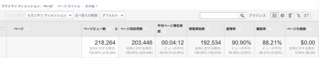 ページ - Google Analytics Safari, 今日 at 22.44.58